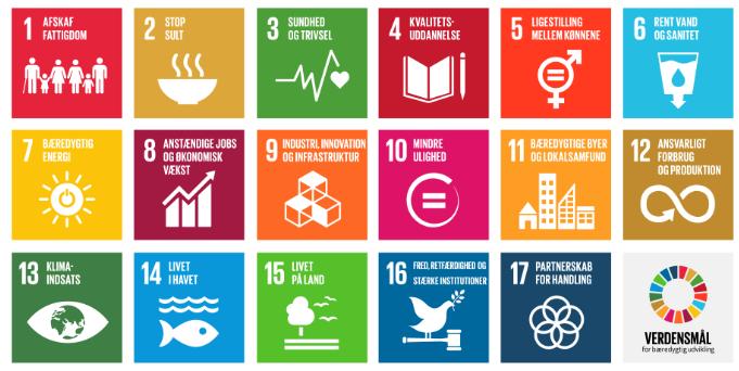 Et lille udsnit af de mange ikoner for FN's verdensmål