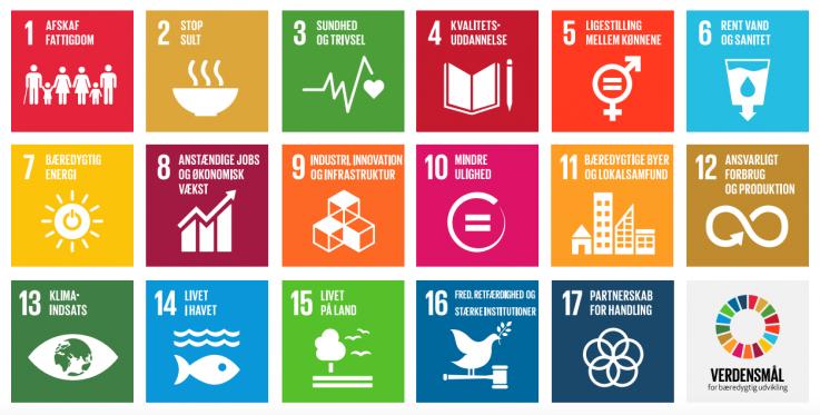 Logo af verdensmålene